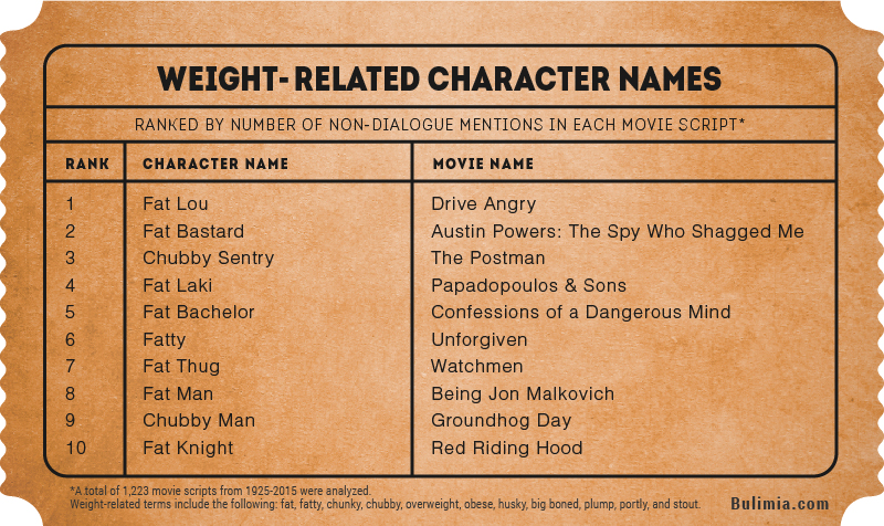 Boy Dog Names From Movies